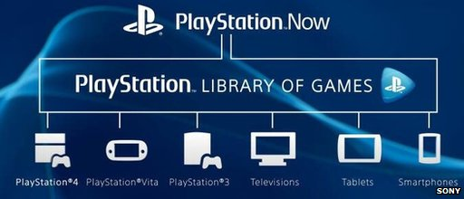 CES 2014: PlayStation games go console-free